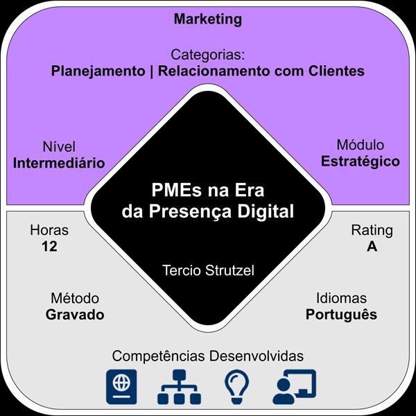 PMEs na Era da Presença Digital